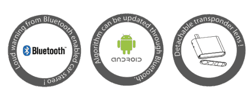 Bluetooth, Android and Product icons